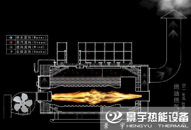 WNS燃油蒸汽锅炉运行工作原理图